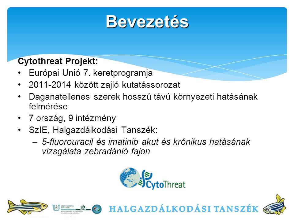 Bevezetés Cytothreat Projekt: Európai Unió 7.