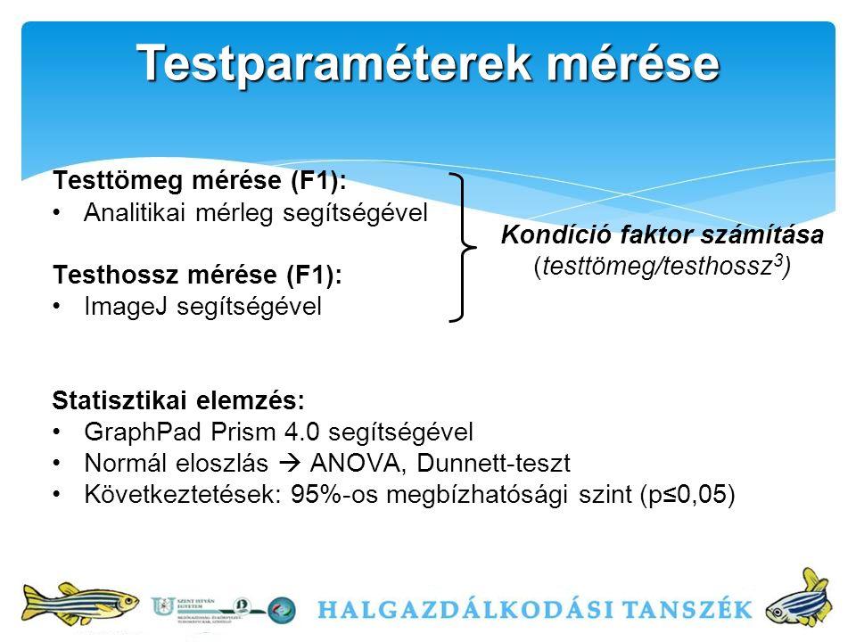 Munkánkat a 8526-5/2014/TUDPOL, a CytoThreat EU FP7 és az EnviroTox KTIA-KMR-12-1-2012-0221 pályázatok támogatták.