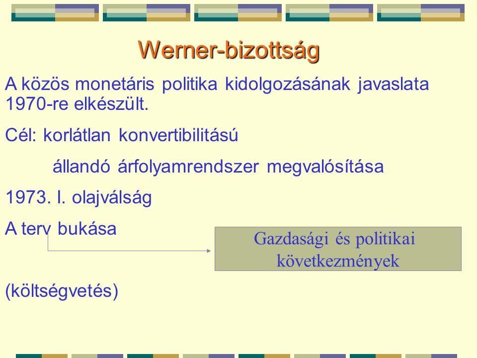 Werner-bizottság Werner-bizottság A közös monetáris politika kidolgozásának javaslata 1970-re elkészült.