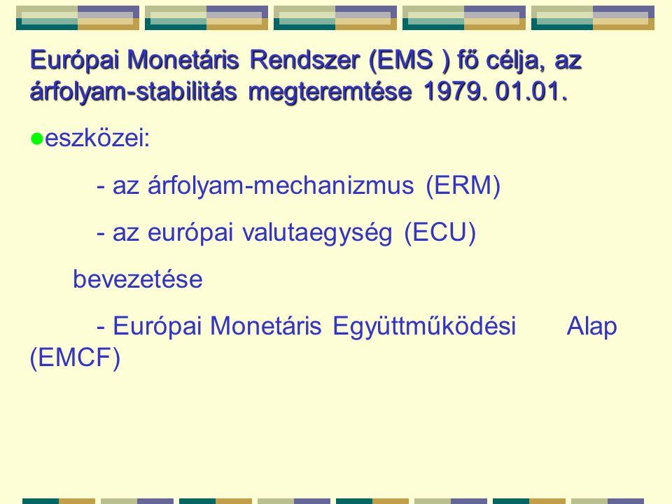 Európai Monetáris Rendszer (EMS ) fő célja, az árfolyam-stabilitás megteremtése 1979.
