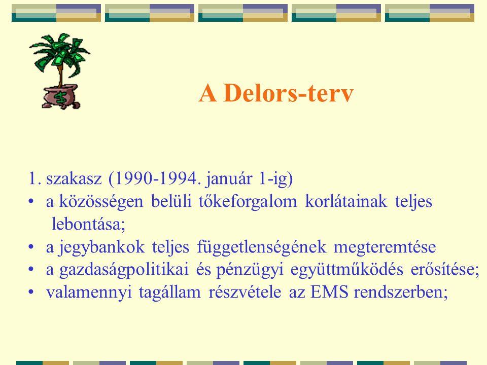 A Delors-terv 1.szakasz (1990-1994.