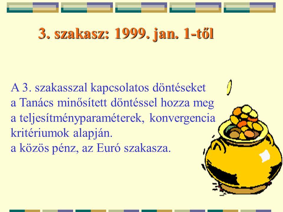 3. szakasz: 1999. jan. 1-től 3. szakasz: 1999.