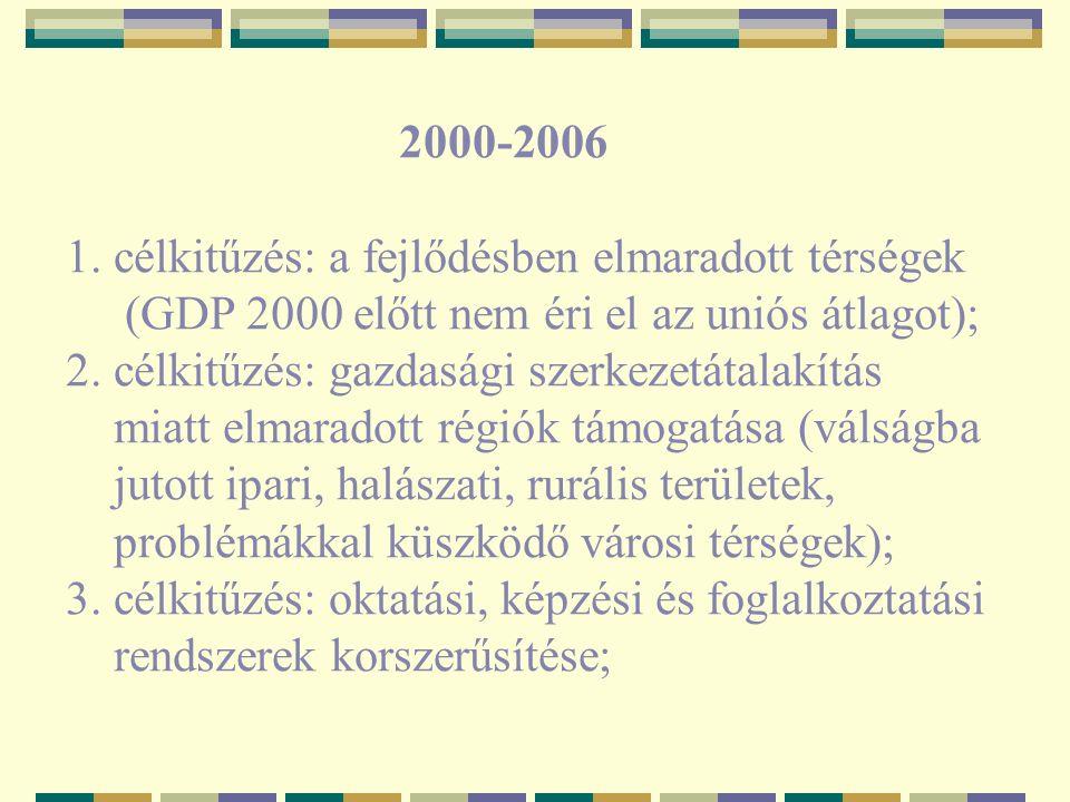 2000-2006 1.