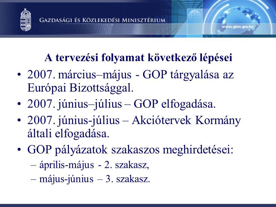A tervezési folyamat következő lépései 2007. március–május - GOP tárgyalása az Európai Bizottsággal. 2007. június–július – GOP elfogadása. 2007. júniu