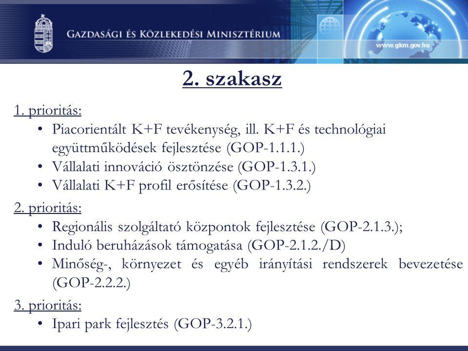 2. szakasz 1. prioritás: Piacorientált K+F tevékenység, ill. K+F és technológiai együttműködések fejlesztése (GOP-1.1.1.) Vállalati innováció ösztönzé