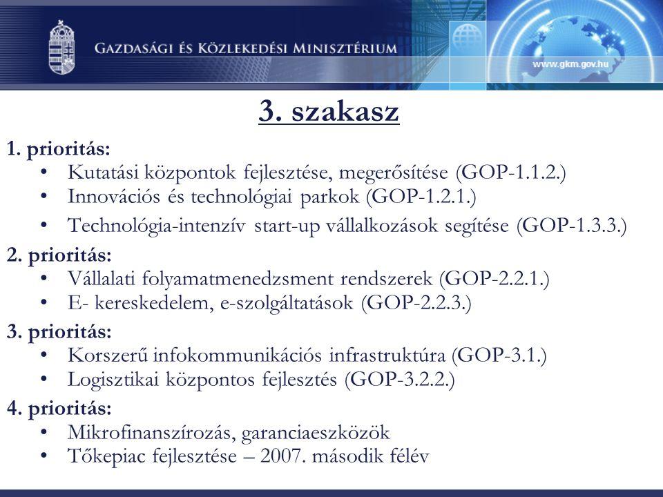 3. szakasz 1. prioritás: Kutatási központok fejlesztése, megerősítése (GOP-1.1.2.) Innovációs és technológiai parkok (GOP-1.2.1.) Technológia-intenzív