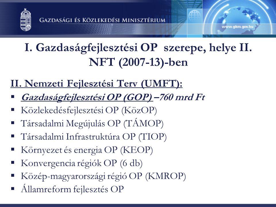 I. Gazdaságfejlesztési OP szerepe, helye II. NFT (2007-13)-ben II. Nemzeti Fejlesztési Terv (UMFT):  Gazdaságfejlesztési OP (GOP) –760 mrd Ft  Közle