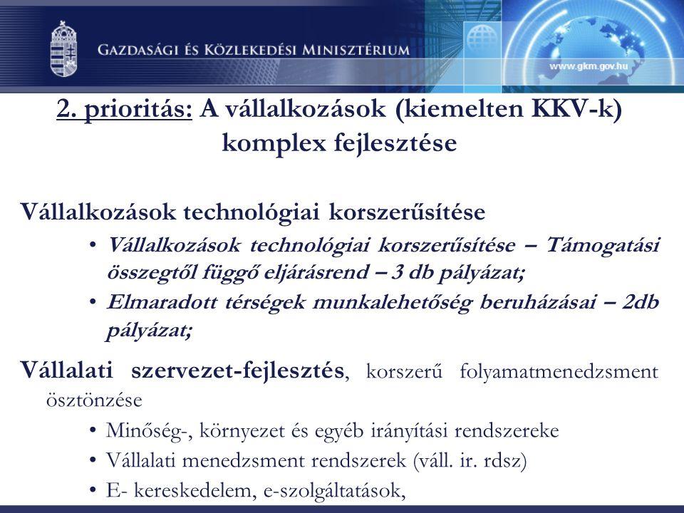 2. prioritás: A vállalkozások (kiemelten KKV-k) komplex fejlesztése Vállalkozások technológiai korszerűsítése Vállalkozások technológiai korszerűsítés