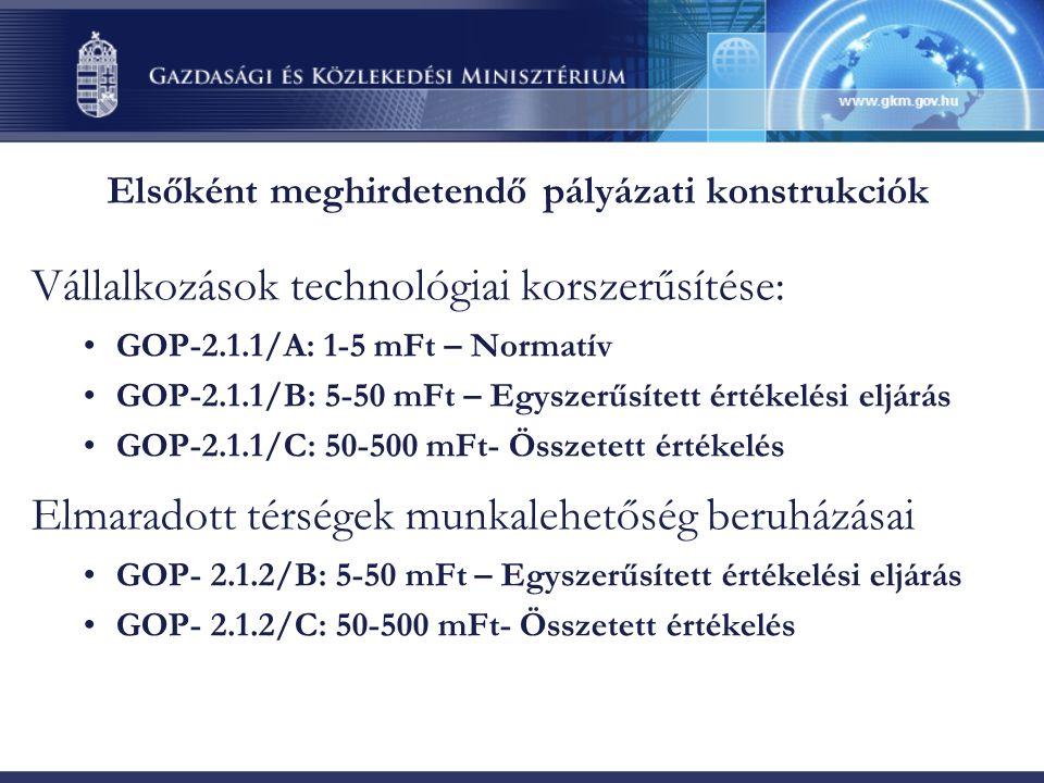 Elsőként meghirdetendő pályázati konstrukciók Vállalkozások technológiai korszerűsítése: GOP-2.1.1/A: 1-5 mFt – Normatív GOP-2.1.1/B: 5-50 mFt – Egysz