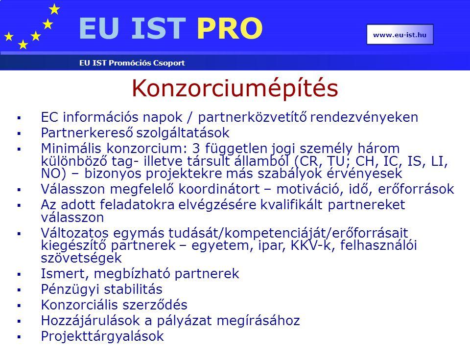 EU IST PRO EU IST Promóciós Csoport www.eu-ist.hu  EC információs napok / partnerközvetítő rendezvényeken  Partnerkereső szolgáltatások  Minimális