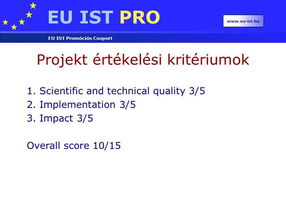 EU IST PRO EU IST Promóciós Csoport www.eu-ist.hu Projekt értékelési kritériumok 1. Scientific and technical quality 3/5 2. Implementation 3/5 3. Impa