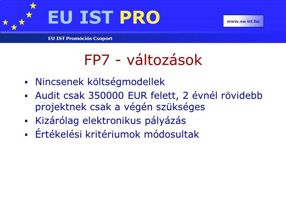 EU IST PRO EU IST Promóciós Csoport www.eu-ist.hu  Munkaprogram 2007-2008  Pályázati kiírás  Útmutató - Guide for Applicants – projekttípusonként, felhívásonként változik Tartalmazza az értékelési kézikönyvet (Guidance notes for evaluators)  Értékelési űrlapok, megjegyzésekkel  EPSS kézikönyv (elektronikus pályázatkészítő rendszer)  Modell támogatási szerződés (Model grant agreement) Pályázati dokumentáció