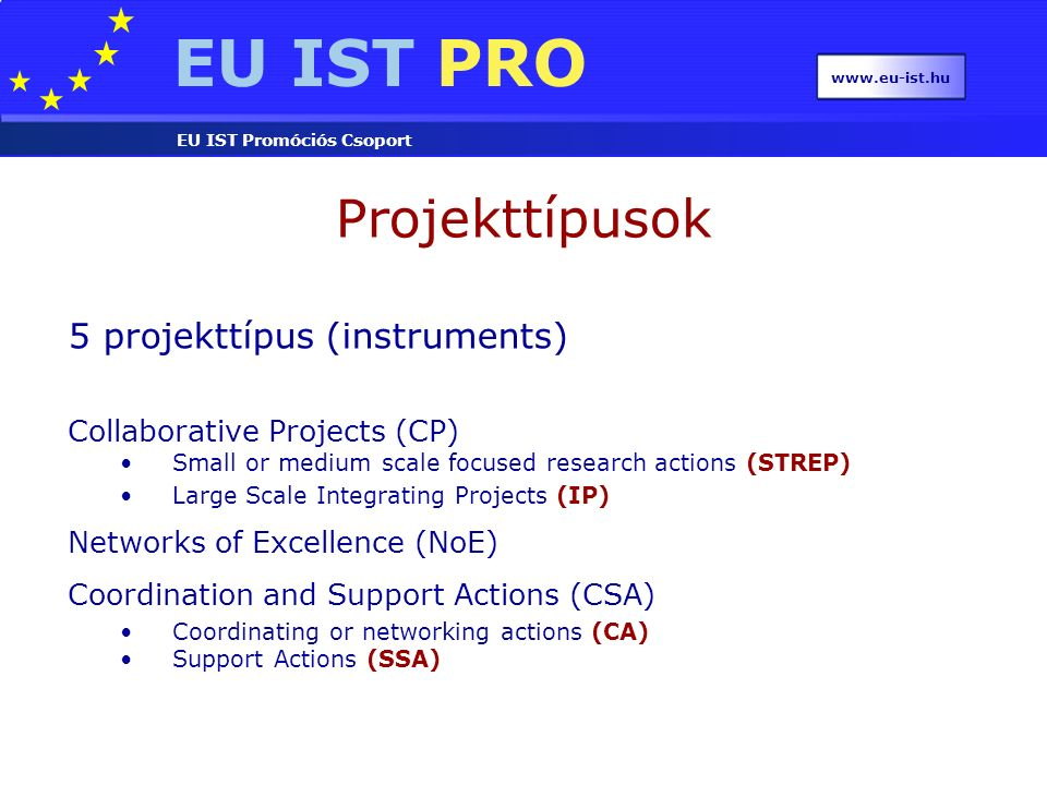 EU IST PRO EU IST Promóciós Csoport www.eu-ist.hu 5 projekttípus (instruments) Collaborative Projects (CP) Small or medium scale focused research actions (STREP) Large Scale Integrating Projects (IP) Networks of Excellence (NoE) Coordination and Support Actions (CSA) Coordinating or networking actions (CA) Support Actions (SSA) Projekttípusok