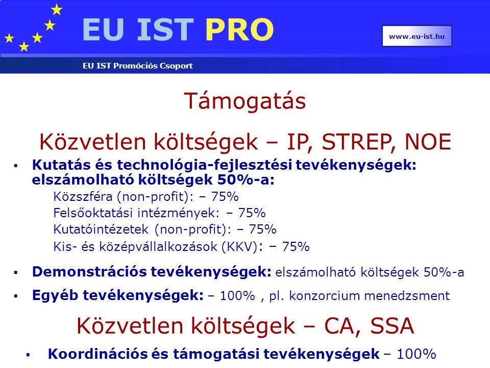 EU IST PRO EU IST Promóciós Csoport www.eu-ist.hu  Kutatás és technológia-fejlesztési tevékenységek: elszámolható költségek 50%-a: Közszféra (non-pro