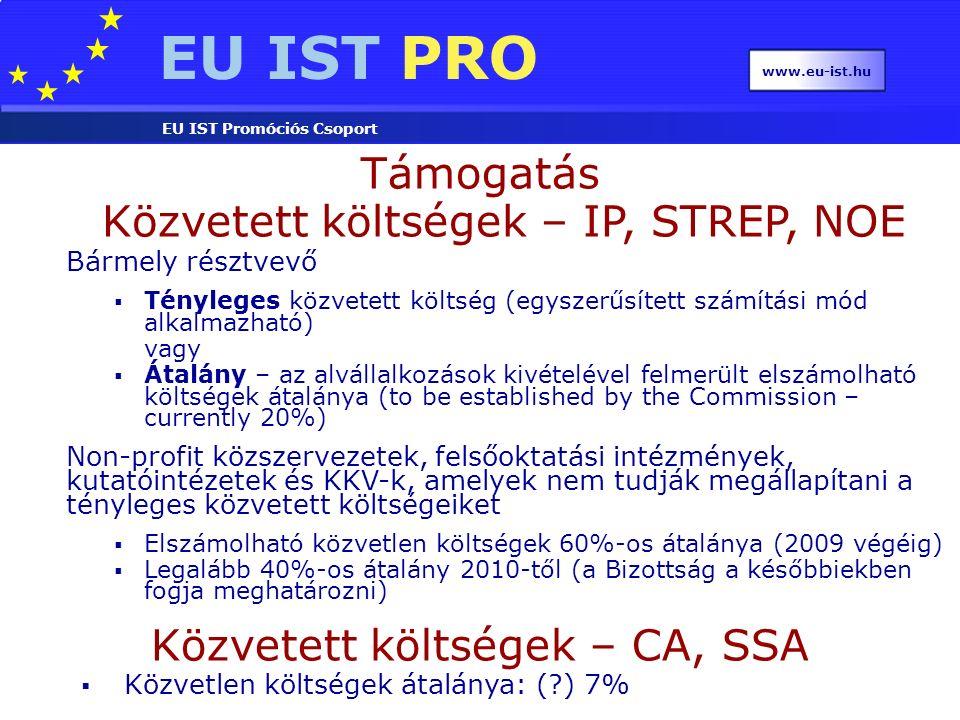 EU IST PRO EU IST Promóciós Csoport www.eu-ist.hu Bármely résztvevő  Tényleges közvetett költség (egyszerűsített számítási mód alkalmazható) vagy  Á