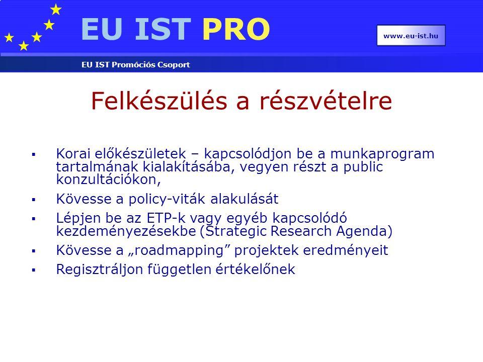 EU IST PRO EU IST Promóciós Csoport www.eu-ist.hu  EC információs napok / partnerközvetítő rendezvényeken  Partnerkereső szolgáltatások  Minimális konzorcium: 3 független jogi személy három különböző tag- illetve társult államból (CR, TU; CH, IC, IS, LI, NO) – bizonyos projektekre más szabályok érvényesek  Válasszon megfelelő koordinátort – motiváció, idő, erőforrások  Az adott feladatokra elvégzésére kvalifikált partnereket válasszon  Változatos egymás tudását/kompetenciáját/erőforrásait kiegészítő partnerek – egyetem, ipar, KKV-k, felhasználói szövetségek  Ismert, megbízható partnerek  Pénzügyi stabilitás  Konzorciális szerződés  Hozzájárulások a pályázat megírásához  Projekttárgyalások Konzorciumépítés