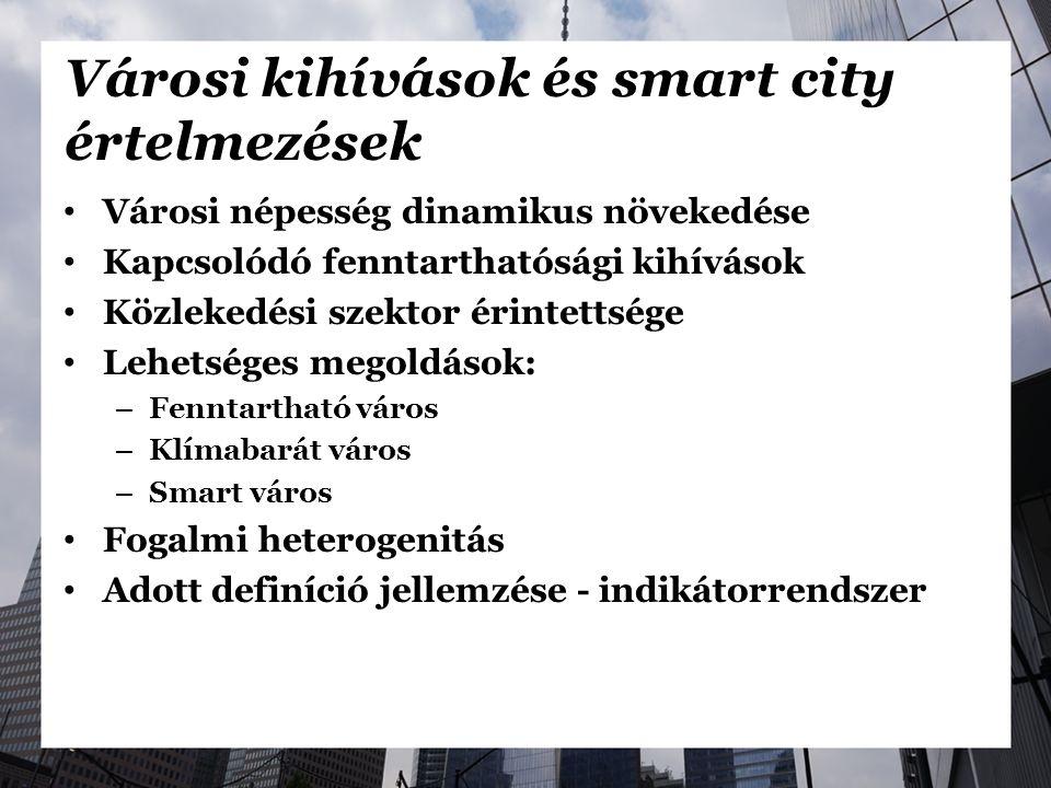 Városi kihívások és smart city értelmezések Városi népesség dinamikus növekedése Kapcsolódó fenntarthatósági kihívások Közlekedési szektor érintettsége Lehetséges megoldások: – Fenntartható város – Klímabarát város – Smart város Fogalmi heterogenitás Adott definíció jellemzése - indikátorrendszer