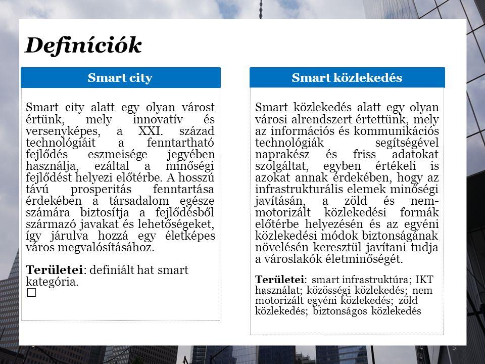 5 Smart city alatt egy olyan várost értünk, mely innovatív és versenyképes, a XXI.