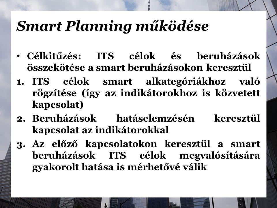 Smart Planning működése Célkitűzés: ITS célok és beruházások összekötése a smart beruházásokon keresztül 1.ITS célok smart alkategóriákhoz való rögzítése (így az indikátorokhoz is közvetett kapcsolat) 2.Beruházások hatáselemzésén keresztül kapcsolat az indikátorokkal 3.Az előző kapcsolatokon keresztül a smart beruházások ITS célok megvalósítására gyakorolt hatása is mérhetővé válik