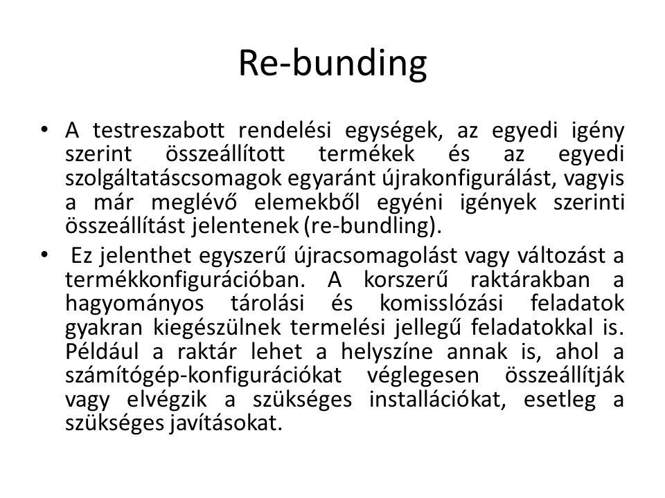 Re-bunding A testreszabott rendelési egységek, az egyedi igény szerint összeállított termékek és az egyedi szolgáltatáscsomagok egyaránt újrakonfigurálást, vagyis a már meglévő elemekből egyéni igények szerinti összeállítást jelentenek (re-bundling).