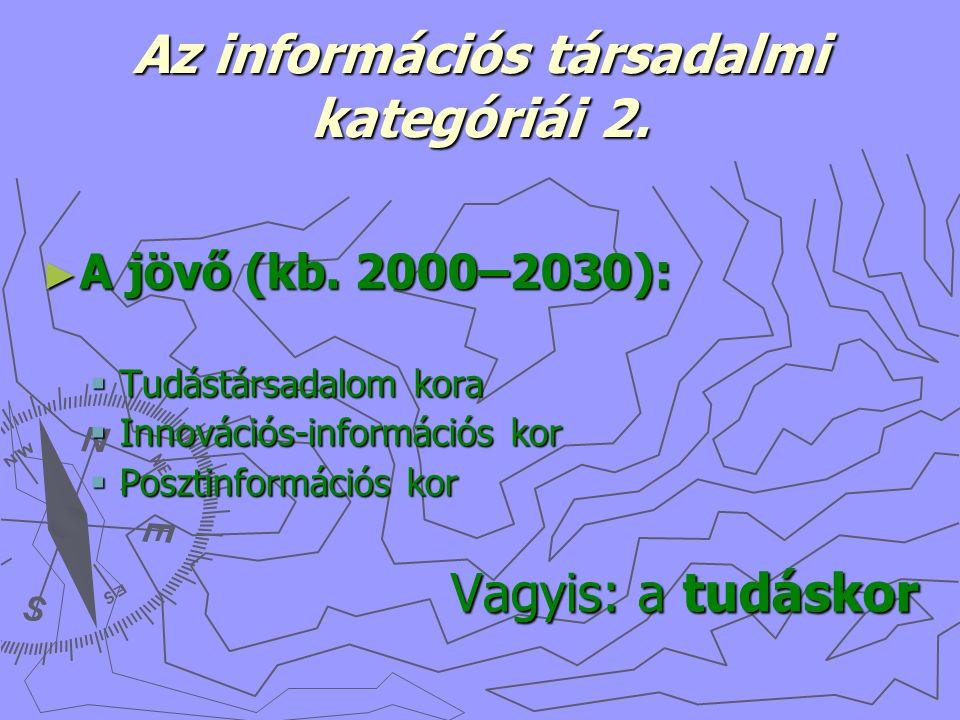 Az információs társadalmi kategóriái 2. ► A jövő (kb.