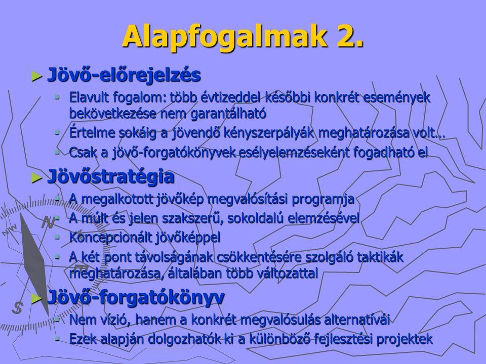 Lokális szcenáriók Általános jellemzők A természeti, tárgyi és gazdasági társadalmi hagyományok alapján véglegesen kialakulnak a magyar regionális egységek.