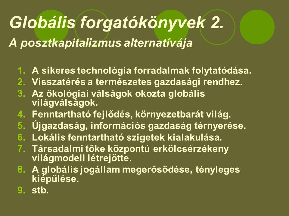 1.A sikeres technológia forradalmak folytatódása. 2.Visszatérés a természetes gazdasági rendhez.