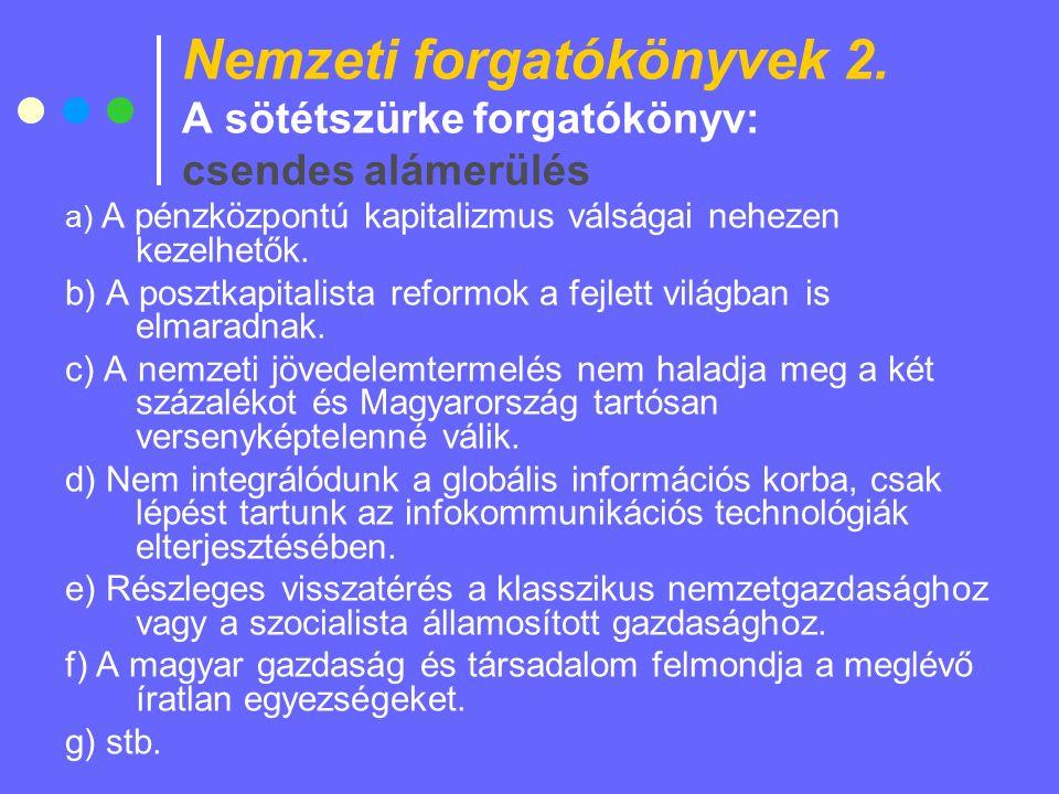 Nemzeti forgatókönyvek 2.