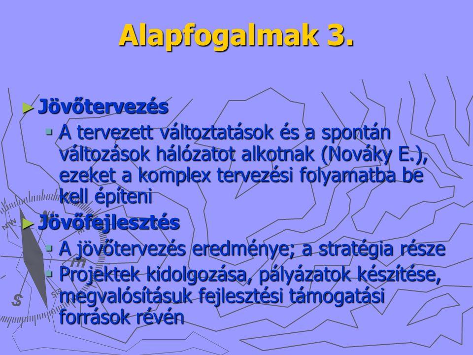 Nemzeti forgatókönyvek Lehetséges típusok 1.fekete (világvége) forgatókönyv 2.