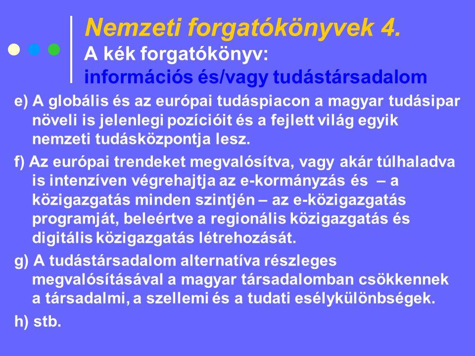 Nemzeti forgatókönyvek 4.