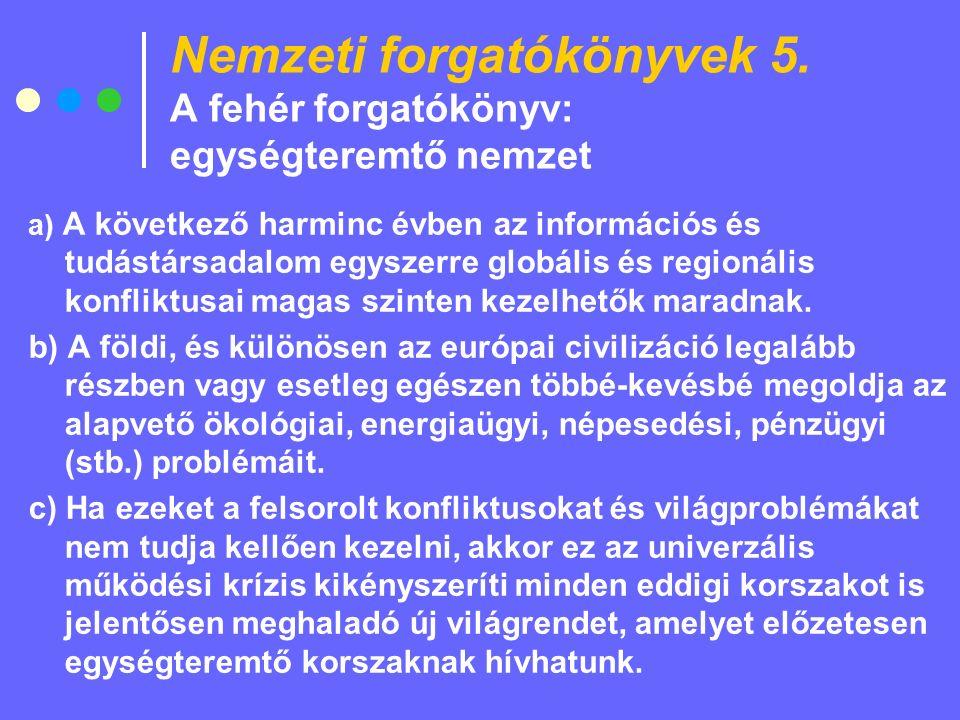 Nemzeti forgatókönyvek 5.