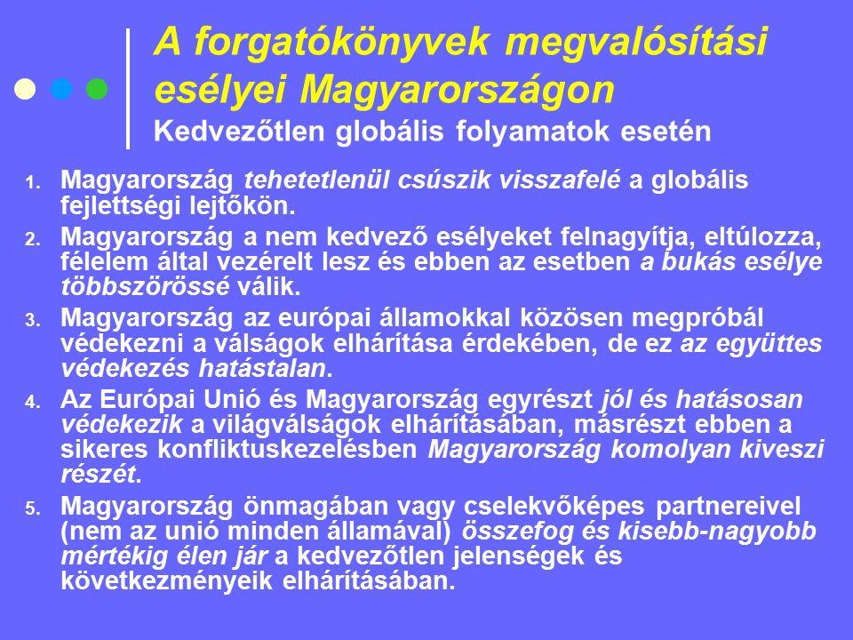 A forgatókönyvek megvalósítási esélyei Magyarországon Kedvezőtlen globális folyamatok esetén 1.