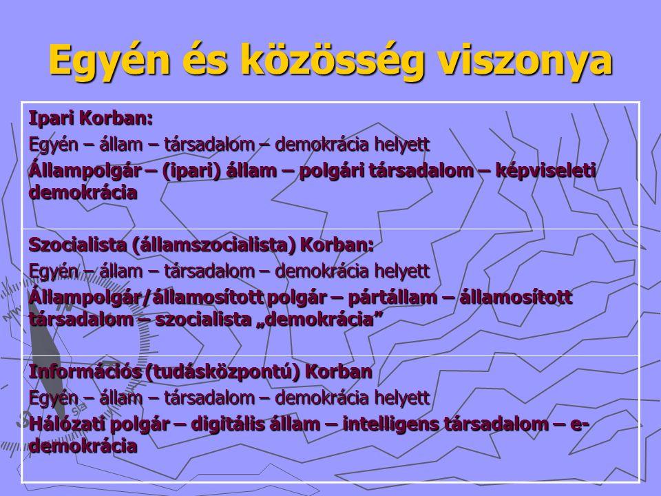 A jövő-forgatókönyvek jellemzői  A jövőstratégia lényege, hogy Magyarországon legkésőbb 2010-ig a közigazgatás minden szintjén, minden intézménytípusában és legvégül minden magyar településen bevezetésre kerüljön az e-közigazgatás Az e-közigazgatás jövője nem gondolható végig izoláltan, nem vizsgálható csak közigazgatási változássorozatként.