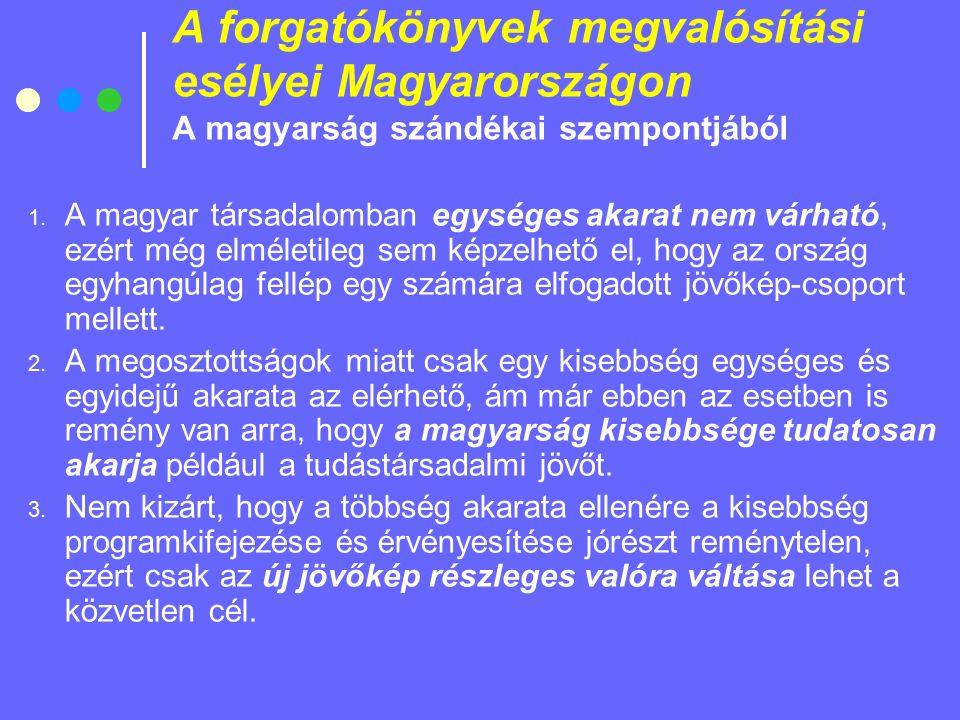 A forgatókönyvek megvalósítási esélyei Magyarországon A magyarság szándékai szempontjából 1.