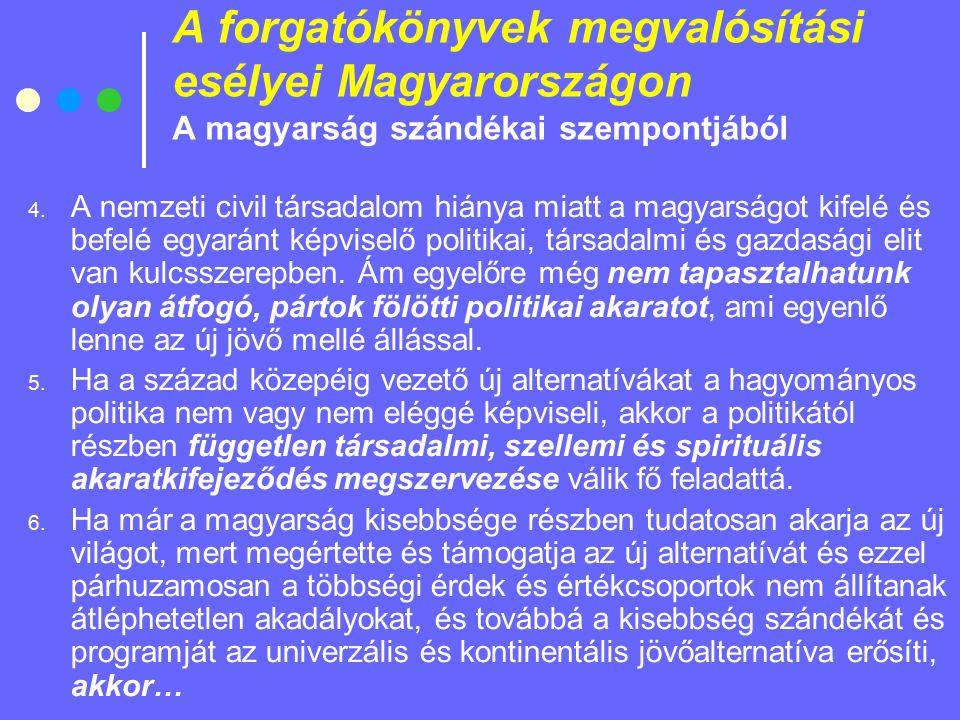 A forgatókönyvek megvalósítási esélyei Magyarországon A magyarság szándékai szempontjából 4.