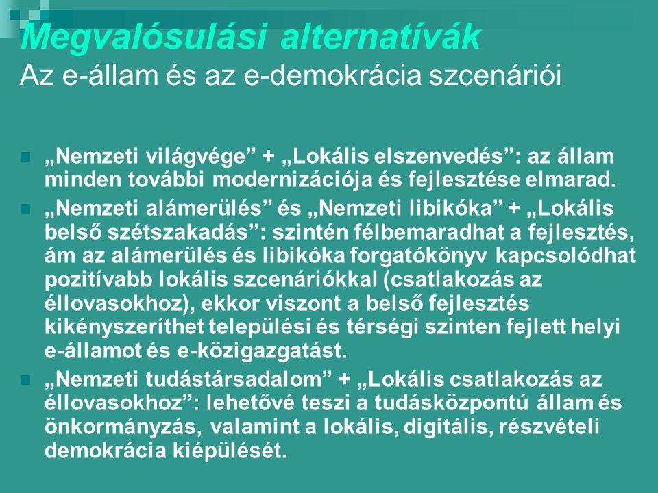 """Megvalósulási alternatívák Az e-állam és az e-demokrácia szcenáriói """"Nemzeti világvége + """"Lokális elszenvedés : az állam minden további modernizációja és fejlesztése elmarad."""