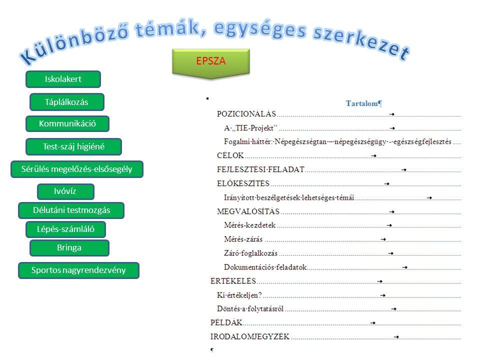 EPSZA Iskolakert Kommunikáció Test-száj higiéné Táplálkozás Sérülés megelőzés-elsősegély Ivóvíz Délutáni testmozgás Lépés-számláló Bringa Sportos nagyrendezvény