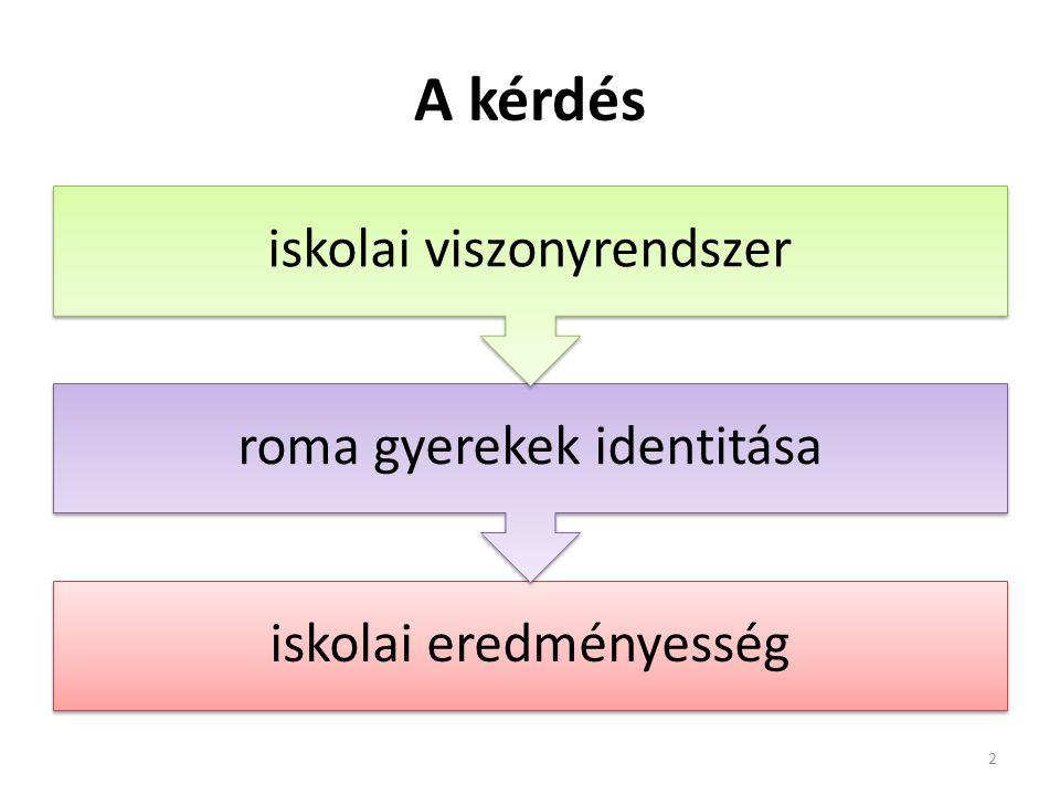 A kérdés iskolai eredményesség roma gyerekek identitása iskolai viszonyrendszer 2