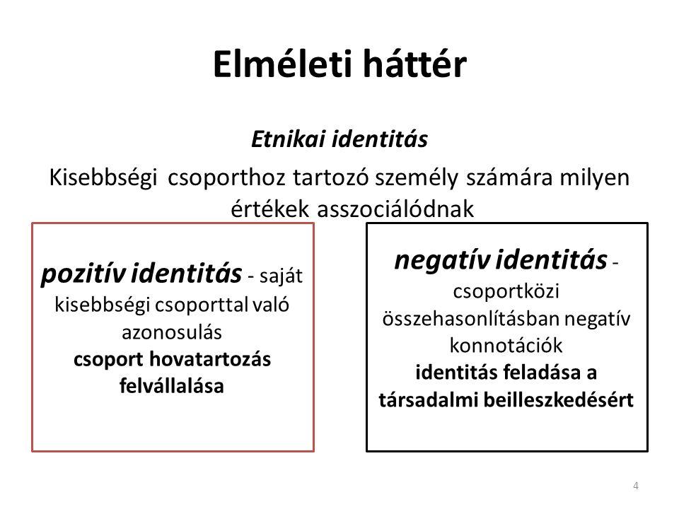 Elméleti háttér Etnikai identitás Kisebbségi csoporthoz tartozó személy számára milyen értékek asszociálódnak pozitív identitás - saját kisebbségi csoporttal való azonosulás csoport hovatartozás felvállalása negatív identitás - csoportközi összehasonlításban negatív konnotációk identitás feladása a társadalmi beilleszkedésért 4