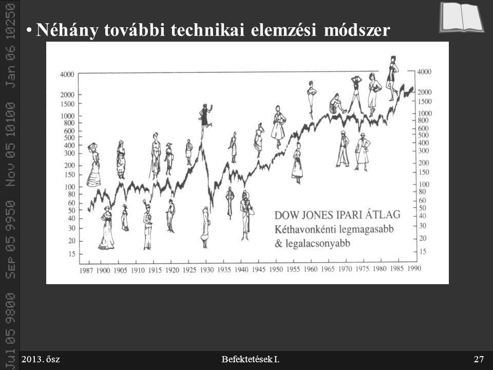 2013. őszBefektetések I.27 Néhány további technikai elemzési módszer –kisember elmélet –aszpirin eladás –napfoltok, holdjárás, földrengés –szoknyahoss