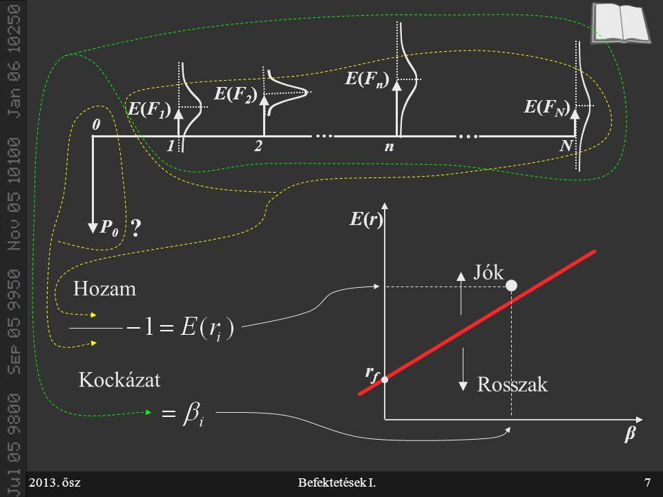 2013. őszBefektetések I.7 P0P0 E(F1)E(F1) E(F2)E(F2) E(Fn)E(Fn) E(FN)E(FN) … … Nn21 0 ? Hozam Kockázat E(r)E(r) β rfrf Jók Rosszak