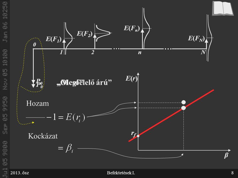 """2013. őszBefektetések I.8 P0P0 E(F1)E(F1) E(F2)E(F2) E(Fn)E(Fn) E(FN)E(FN) … … Nn21 0 Hozam Kockázat E(r)E(r) β rfrf """"Olcsó"""" P0P0 """"Megfelelő árú"""""""