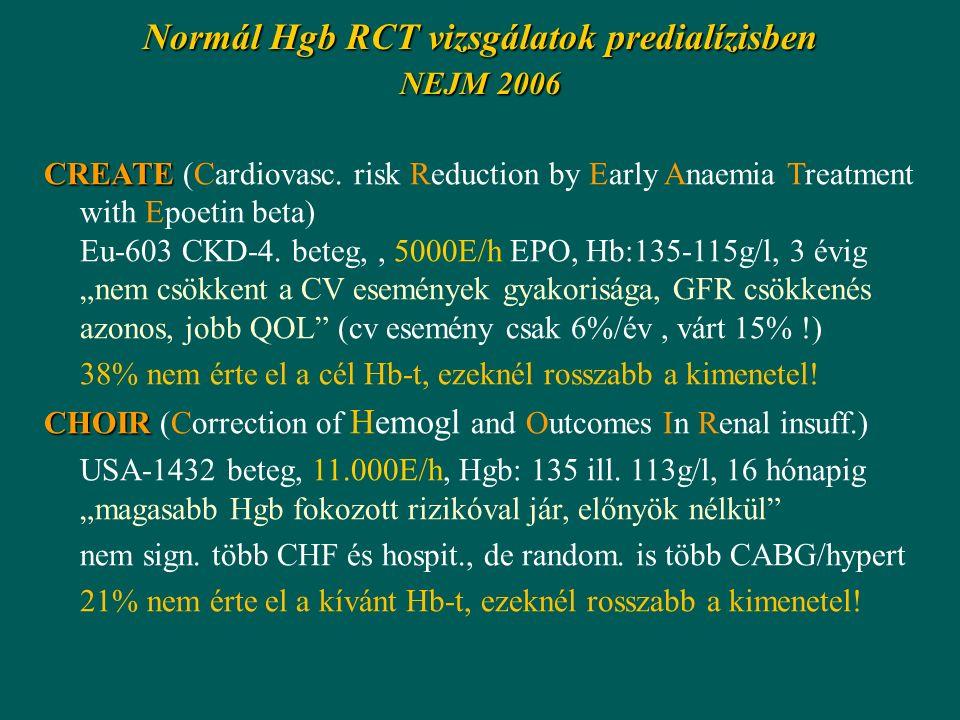 Normál Hgb RCT vizsgálatok predialízisben NEJM 2006 CREATE CREATE (Cardiovasc. risk Reduction by Early Anaemia Treatment with Epoetin beta) Eu-603 CKD
