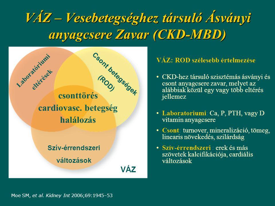 VÁZ Moe SM, et al. Kidney Int 2006;69:1945–53 VÁZ – Vesebetegséghez társuló Ásványi anyagcsere Zavar (CKD-MBD) VÁZ: ROD szélesebb értelmezése CKD-hez