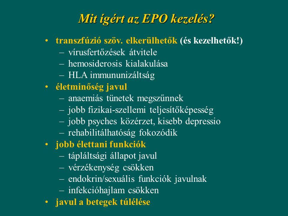 Mit ígért az EPO kezelés. transzfúzió szöv.