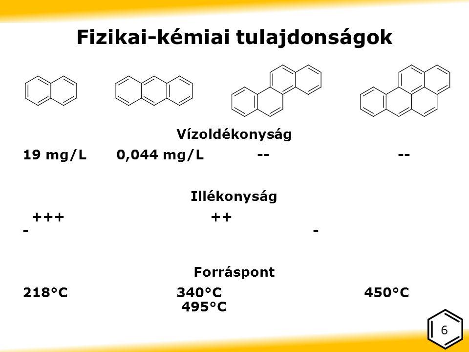 Fizikai-kémiai tulajdonságok Vízoldékonyság 19 mg/L0,044 mg/L---- Illékonyság +++++ - - Forráspont 218°C 340°C 450°C 495°C 6