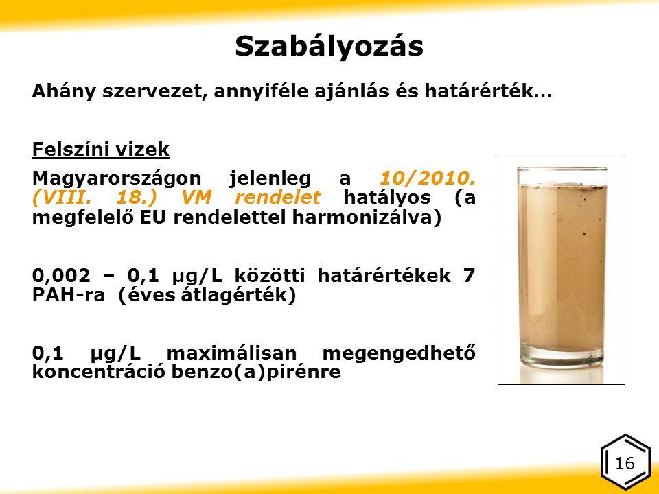 Ahány szervezet, annyiféle ajánlás és határérték… Felszíni vizek Magyarországon jelenleg a 10/2010.