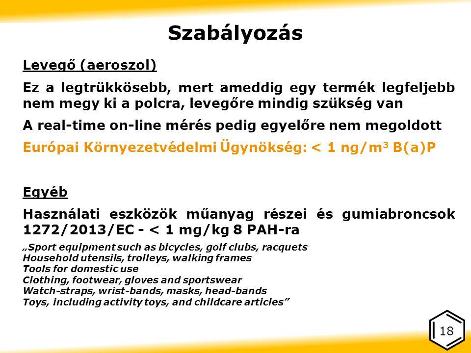 """Levegő (aeroszol) Ez a legtrükkösebb, mert ameddig egy termék legfeljebb nem megy ki a polcra, levegőre mindig szükség van A real-time on-line mérés pedig egyelőre nem megoldott Európai Környezetvédelmi Ügynökség: < 1 ng/m 3 B(a)P Egyéb Használati eszközök műanyag részei és gumiabroncsok 1272/2013/EC - < 1 mg/kg 8 PAH-ra 18 Szabályozás """"Sport equipment such as bicycles, golf clubs, racquets Household utensils, trolleys, walking frames Tools for domestic use Clothing, footwear, gloves and sportswear Watch-straps, wrist-bands, masks, head-bands Toys, including activity toys, and childcare articles"""
