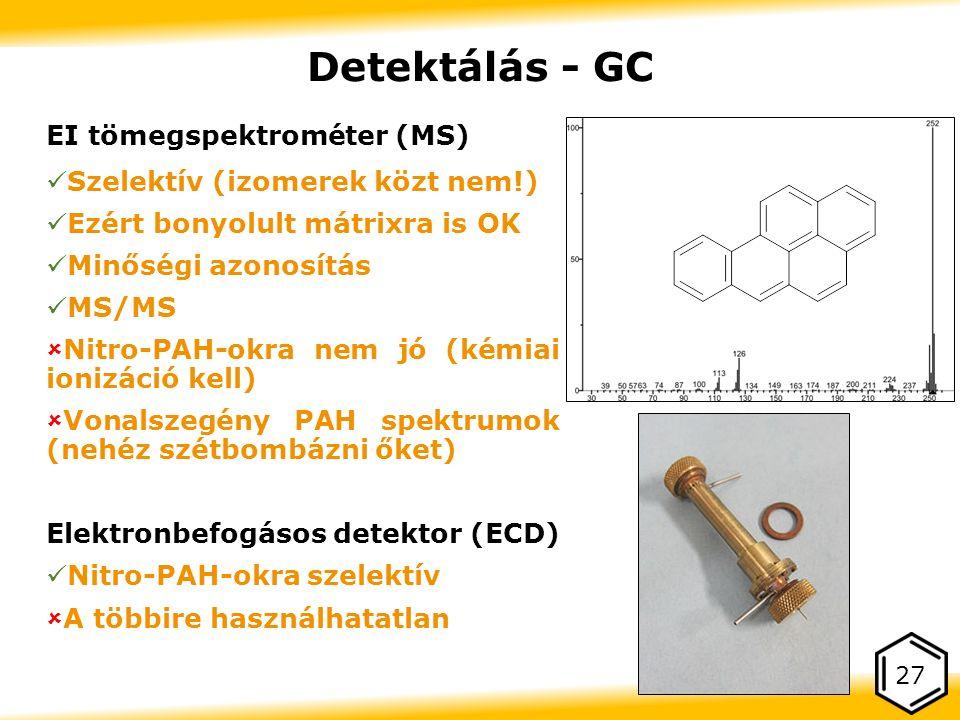 EI tömegspektrométer (MS) Szelektív (izomerek közt nem!) Ezért bonyolult mátrixra is OK Minőségi azonosítás MS/MS  Nitro-PAH-okra nem jó (kémiai ionizáció kell)  Vonalszegény PAH spektrumok (nehéz szétbombázni őket) Elektronbefogásos detektor (ECD) Nitro-PAH-okra szelektív  A többire használhatatlan 27 Detektálás - GC