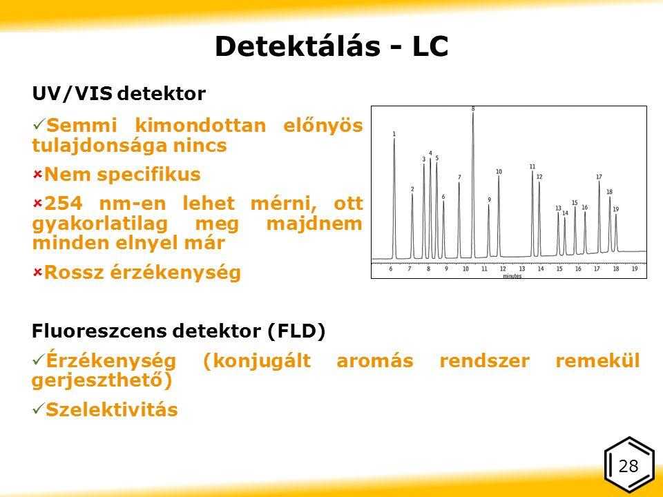 Fluoreszcens detektor (FLD) Érzékenység (konjugált aromás rendszer remekül gerjeszthető) Szelektivitás UV/VIS detektor Semmi kimondottan előnyös tulajdonsága nincs  Nem specifikus  254 nm-en lehet mérni, ott gyakorlatilag meg majdnem minden elnyel már  Rossz érzékenység 28 Detektálás - LC